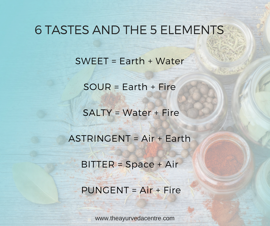six tastes, five elements, dosha, ayurveda, ayurveda athens, www.theayurvedacentre.com