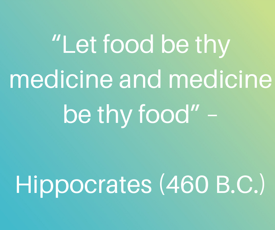 food health quote Hippocrates